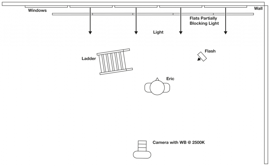 Shoot-with-Eric-Diagram-1