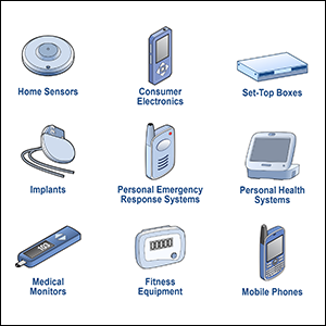 These icons illustrate different applications for the Internet of Things. These icons have been used in a large number of educational and marketing documents.