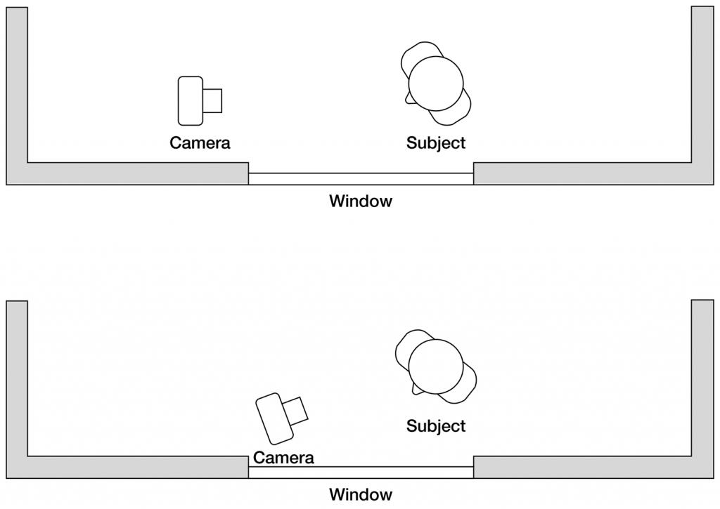 Camera positions near windows